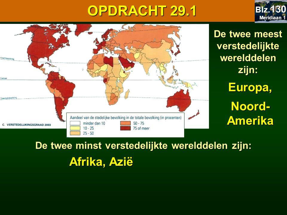 29.2.1 Een hoge verstedelijkingsgraad 29.2.1 Een hoge verstedelijkingsgraad OPDRACHT 29.1 De twee meest verstedelijkte werelddelen zijn: De twee minst