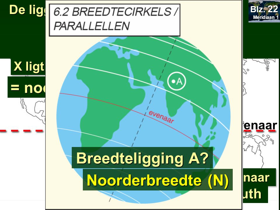 6.3.2 Lengteligging westelijk halfrond oostelijk halfrond Nulmeridiaan Meridiaan van Greenwich = lengtecirkel (meridiaan) westelijk halfrond oostelijk halfrond Teken de nulmeridiaan (blauw) Meridiaan 1 Meridiaan 1 Blz.