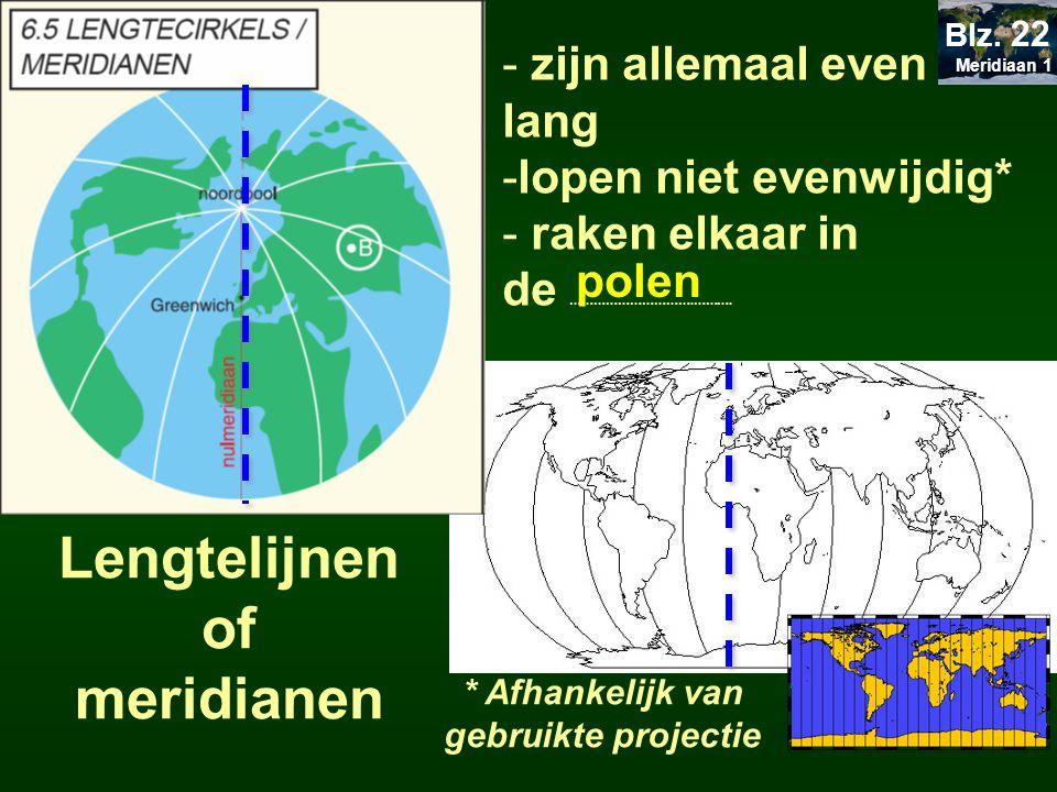 Oefening: Coördinaten? A B C D F E G H I 6.5 Sterrenkundige ligging Meridiaan 1 Meridiaan 1 Blz. 24