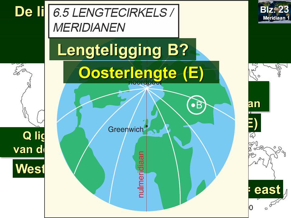 evenaar noordpool zuidpool 90°90° 0° 90°90° 90°N 90°S N S Volledige breedteligging Afstand van punt tot evenaar: in graden 6.3 Lokaliseren in wereldgradennet 6.3 Lokaliseren in wereldgradennet 45°45° 45°S Meridiaan 1 Meridiaan 1 Blz.