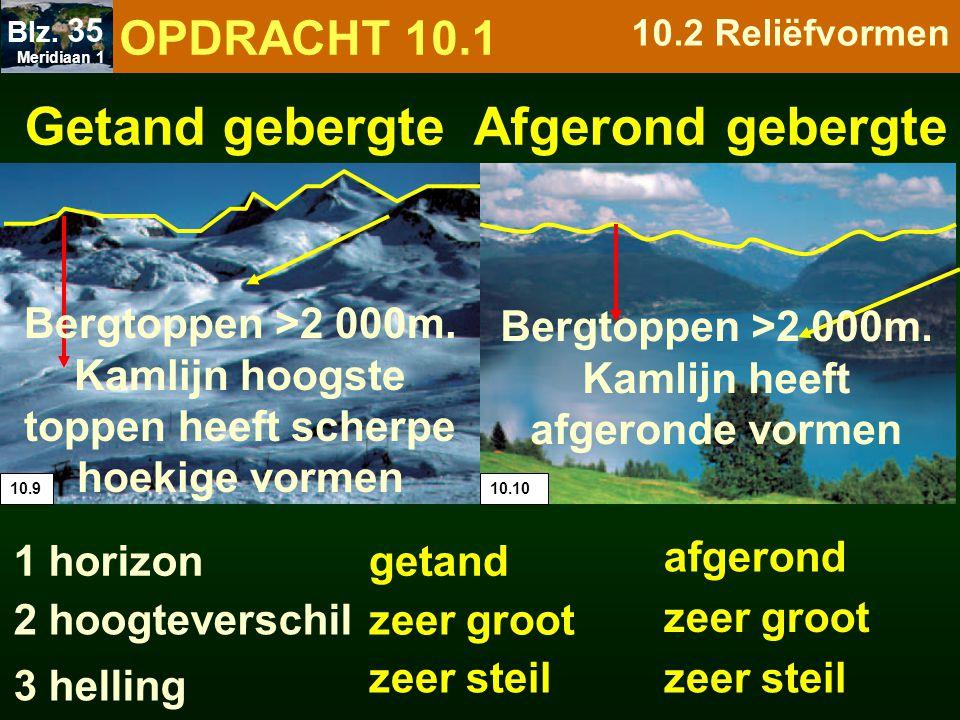 10.910.10 1 horizon 2 hoogteverschil 3 helling zeer steil getand zeer groot afgerond zeer groot zeer steil Bergtoppen >2 000m. Kamlijn hoogste toppen