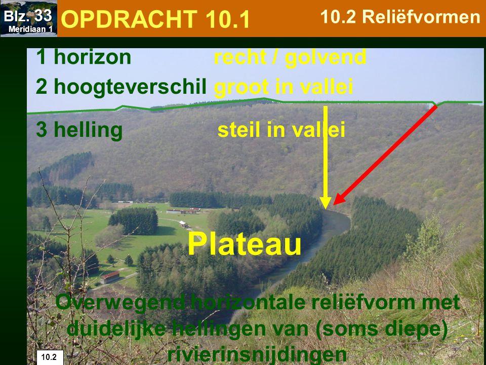 1 horizon 2 hoogteverschil 3 hellingmatig / steil golvend matig Heuvel Reliëfvorm die tot 500m boven zijn omgeving uitsteekt en plaatselijk golvende horizon 10.3 OPDRACHT 10.1 10.2 Reliëfvormen Meridiaan 1 Meridiaan 1 Blz.