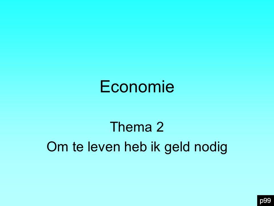 Economie Thema 2 Om te leven heb ik geld nodig p99