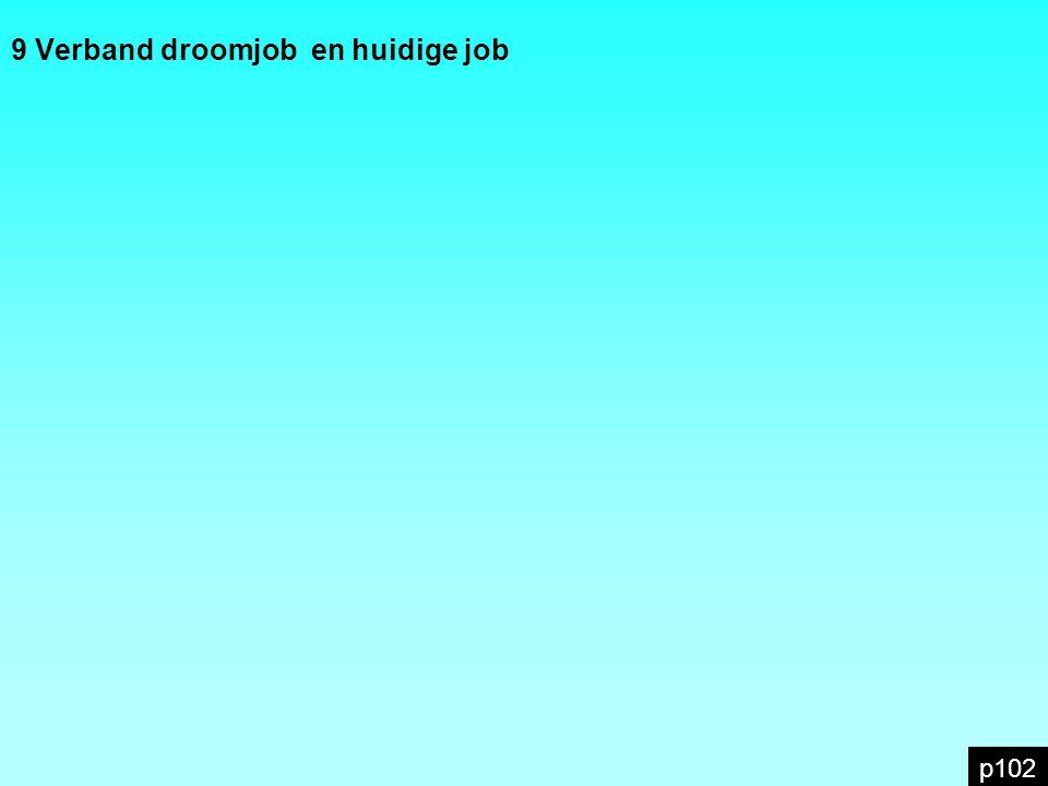 9 Verband droomjob en huidige job p102