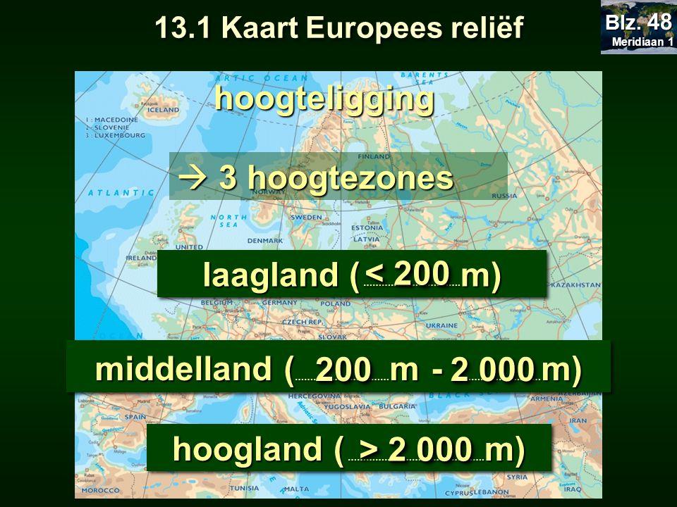  3 hoogtezones hoogteligging laagland ( …………………….……. m) middelland ( …………………….…… m - …………………..…… m) hoogland ( …………………….…………….…. m) < 200 200200 2 00