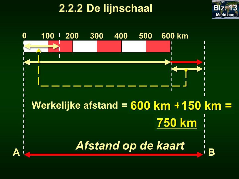Werkelijke afstand = Afstand op de kaart AB 600 km + 0 100200 300400 500 600 km 150 km = 750 km Meridiaan 1 Meridiaan 1 Blz. 13 2.2.2 De lijnschaal