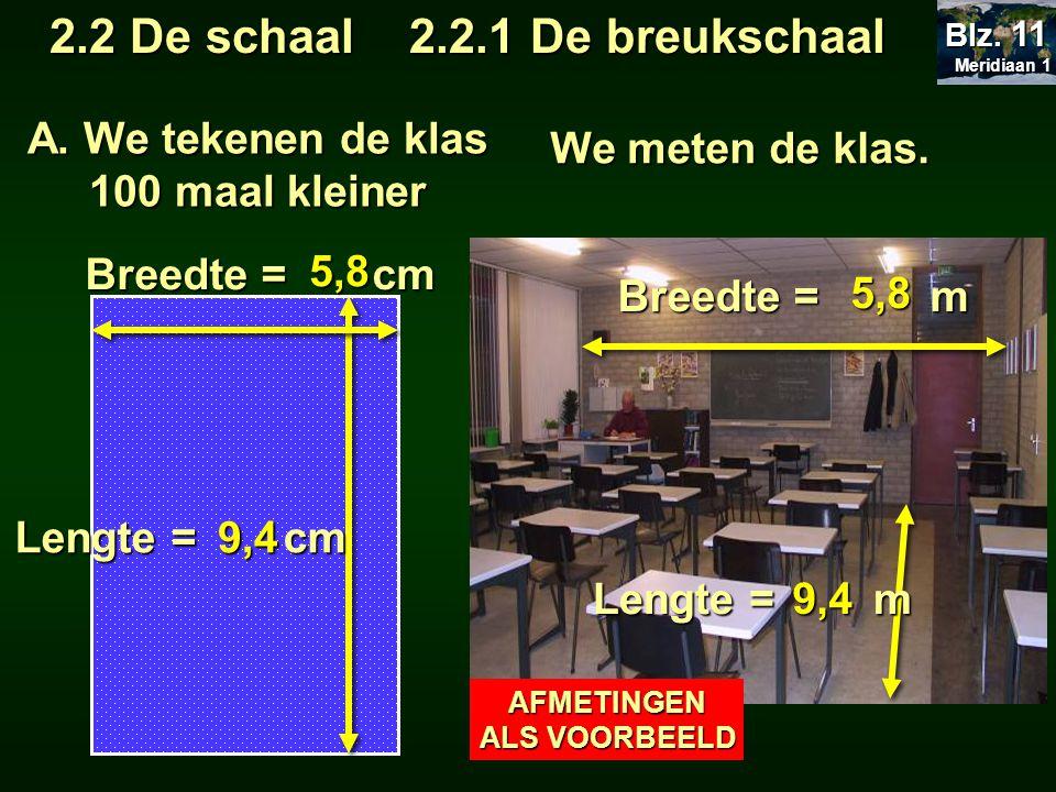 A. We tekenen de klas 100 maal kleiner Lengte = cm Breedte = cm 5,8 9,4 Lengte = m Breedte = m We meten de klas. 5,8 9,4 Meridiaan 1 Meridiaan 1 Blz.