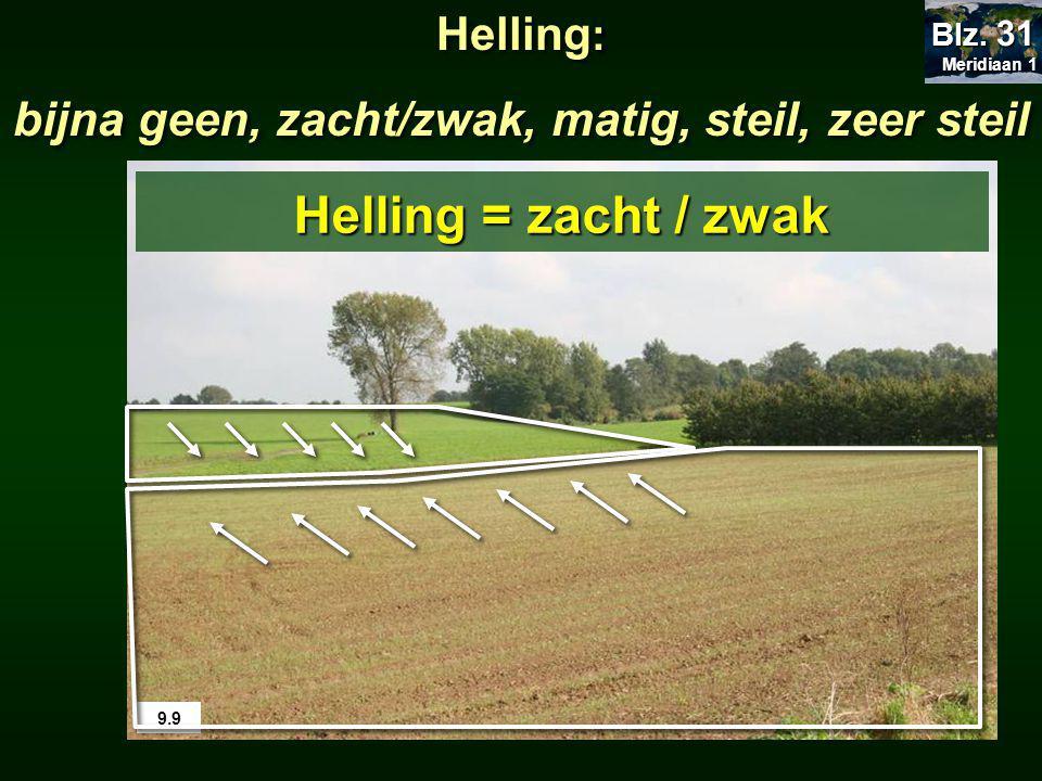 9.9 Helling = zacht / zwak : Helling : bijna geen, zacht/zwak, matig, steil, zeer steil : Helling : bijna geen, zacht/zwak, matig, steil, zeer steil Meridiaan 1 Meridiaan 1 Blz.