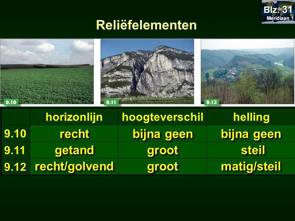 Reliëfelementen horizonlijnhoogteverschilhelling 9.10 9.11 9.12 rechtrecht bijna geen getandgetandgrootgrootsteilsteil recht/golvendrecht/golvendgrootgrootmatig/steilmatig/steil Meridiaan 1 Meridiaan 1 Blz.