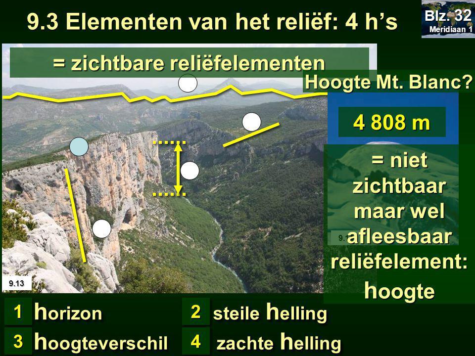 9.3 Elementen van het reliëf: 4 h's h orizon 1122 steile h elling 33 h oogteverschil 44 zachte h elling = zichtbare reliëfelementen 9.13 9.14 4 808 m Meridiaan 1 Meridiaan 1 Blz.