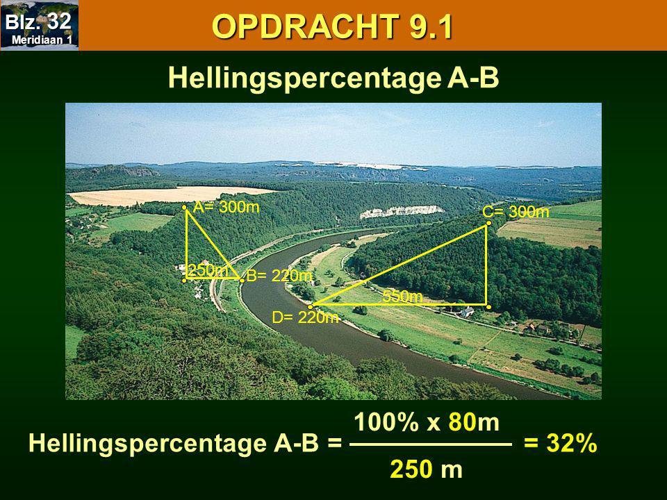 OPDRACHT 9.1 A= 300m B= 220m 250m D= 220m C= 300m 550m Hellingspercentage A-B Hellingspercentage A-B = 100% x 80m 250 m = 32% Meridiaan 1 Meridiaan 1 Blz.