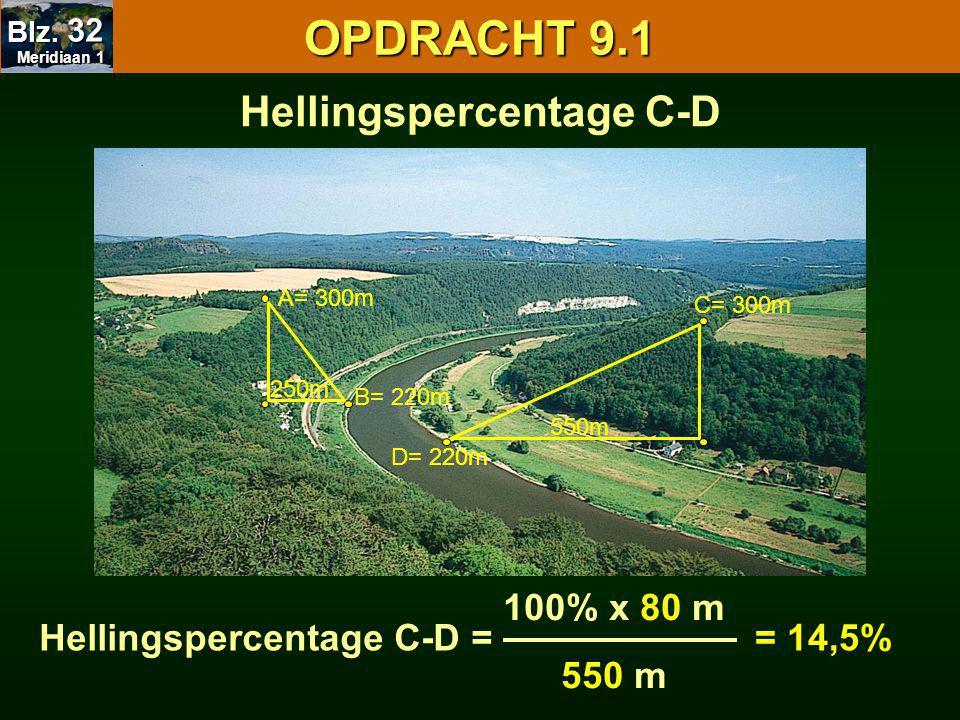 OPDRACHT 9.1 A= 300m B= 220m 250m D= 220m C= 300m 550m Hellingspercentage C-D Hellingspercentage C-D = 100% x 80 m 550 m = 14,5% Meridiaan 1 Meridiaan 1 Blz.