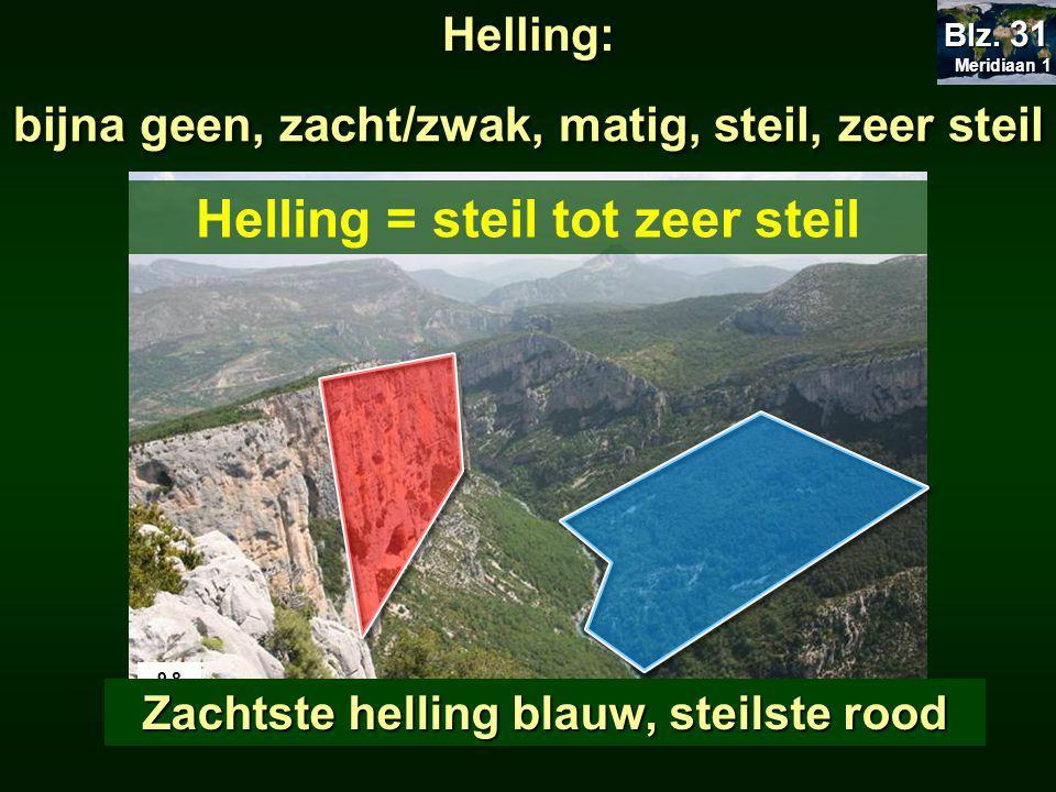 9.8 Helling: Helling = steil tot zeer steil Meridiaan 1 Meridiaan 1 Blz.