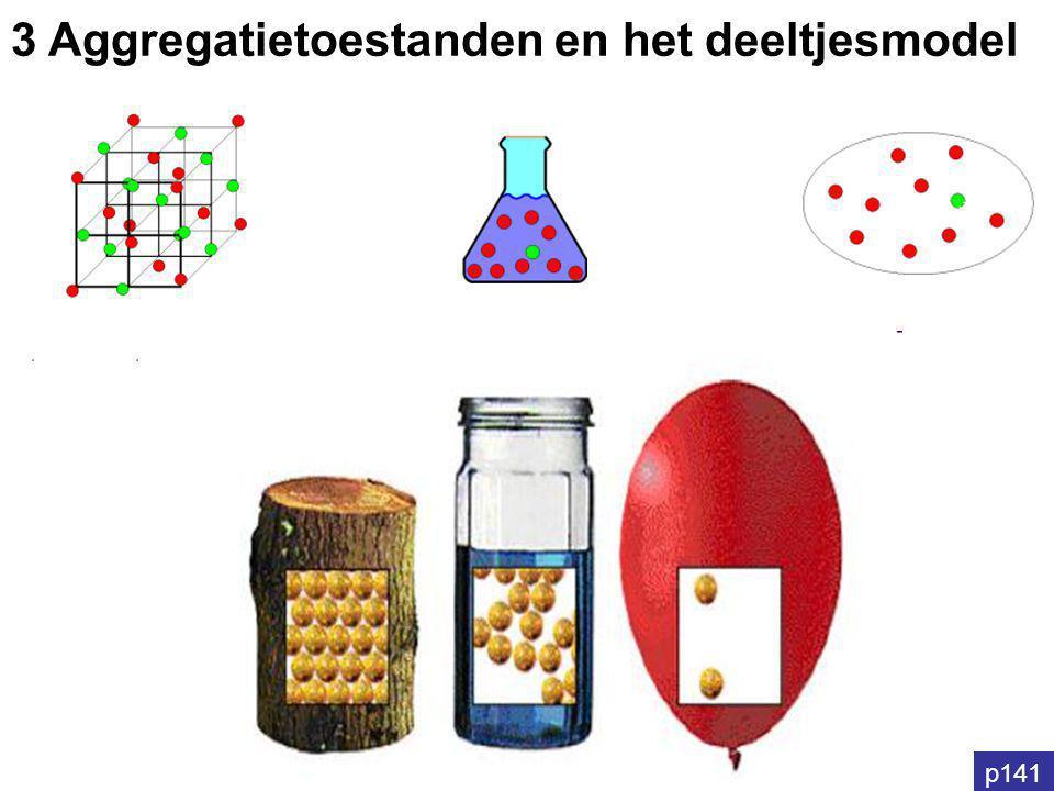 Verklaring aggregatietoestanden 3 Aggregatietoestanden en het deeltjesmodel p141