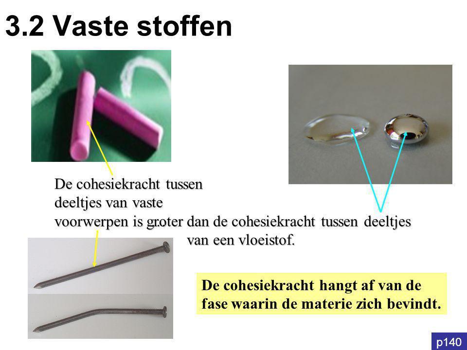 3.2 Vaste stoffen De cohesiekracht tussen deeltjes van vaste voorwerpen is … dan de cohesiekracht tussen deeltjes van een vloeistof. groter De cohesie