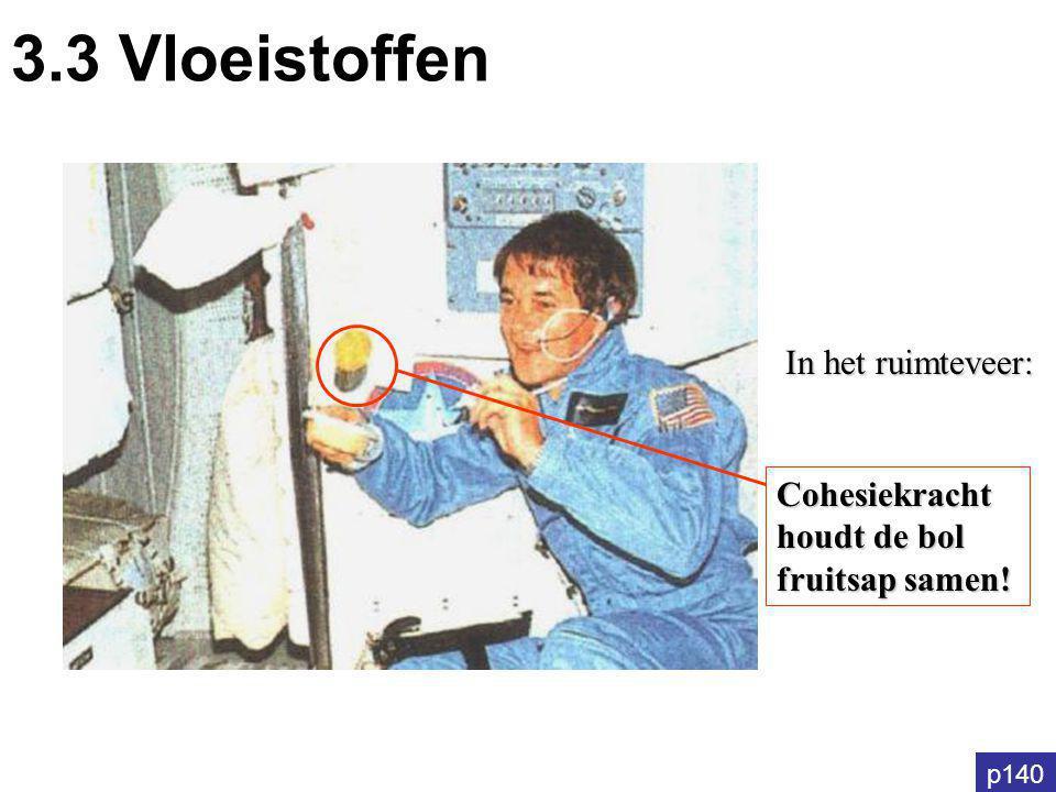 3.3 Vloeistoffen In het ruimteveer: Cohesiekracht houdt de bol fruitsap samen! p140
