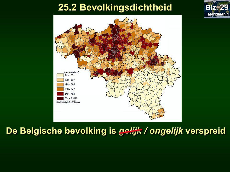 De Belgische bevolking is gelijk / ongelijk verspreid Meridiaan 1 Meridiaan 1 Blz. 29 25.2 Bevolkingsdichtheid