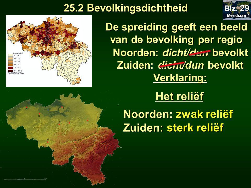 De spreiding geeft een beeld van de bevolking per regio Noorden: dicht/dun bevolkt Zuiden: dicht/dun bevolkt Verklaring: Het reliëf Noorden:Zuiden: Me