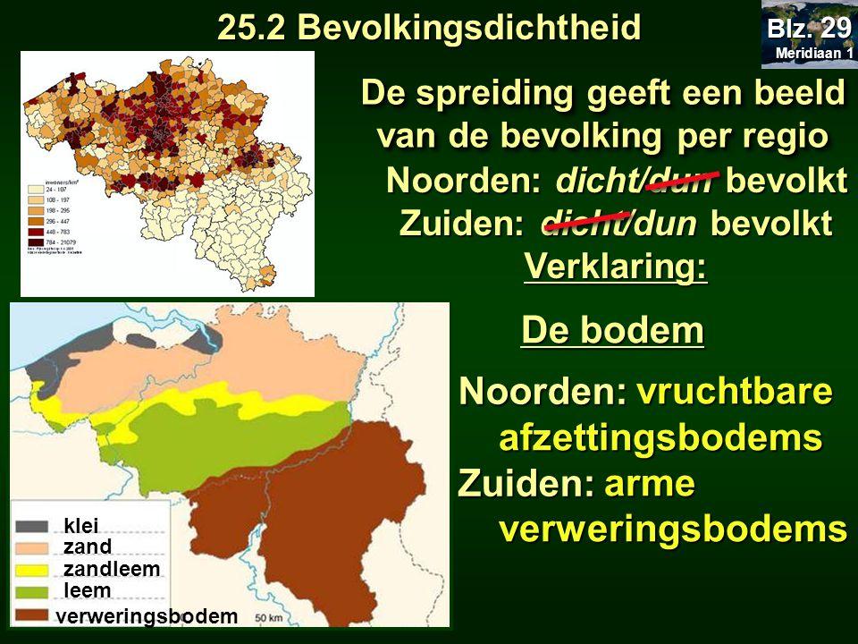 De spreiding geeft een beeld van de bevolking per regio Noorden: dicht/dun bevolkt Zuiden: dicht/dun bevolkt Verklaring: Meridiaan 1 Meridiaan 1 Blz.