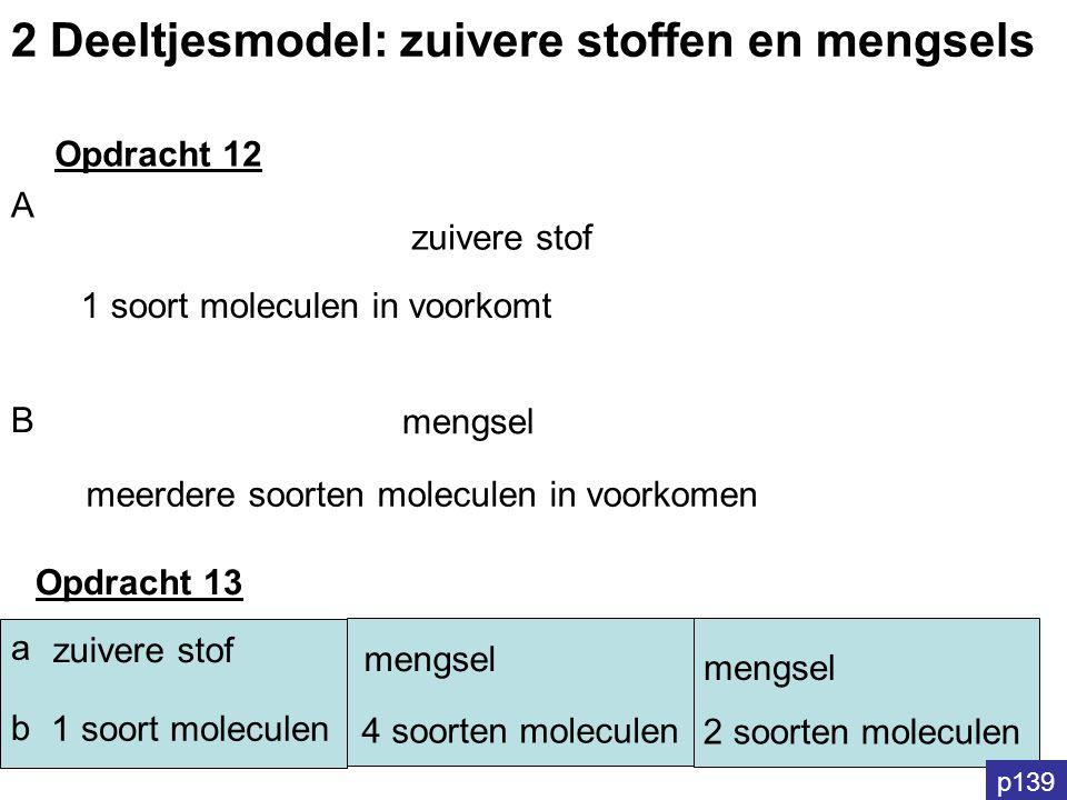 p139 zuivere stof mengsel 2 Deeltjesmodel: zuivere stoffen en mengsels Opdracht 12 1 soort moleculen in voorkomt A meerdere soorten moleculen in voork