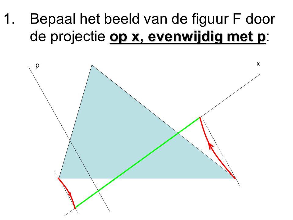 4.Bepaal het beeld van een rechte a door de projectie op x, evenwijdig met p.
