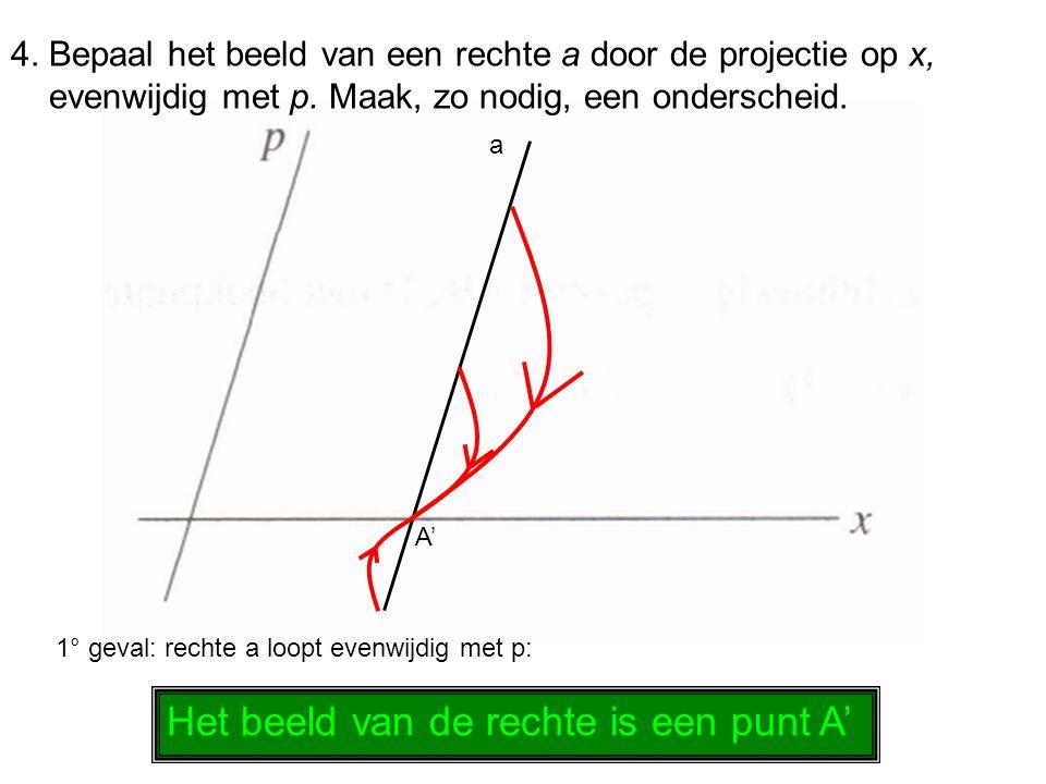 4. Bepaal het beeld van een rechte a door de projectie op x, evenwijdig met p. Maak, zo nodig, een onderscheid. a 1° geval: rechte a loopt evenwijdig