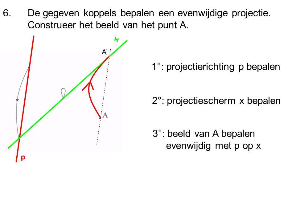 6. De gegeven koppels bepalen een evenwijdige projectie. Construeer het beeld van het punt A. 1°: projectierichting p bepalen p 2°: projectiescherm x