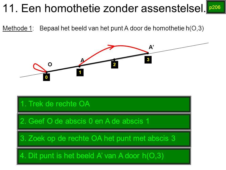 11. Een homothetie zonder assenstelsel. p206 Methode 1: Bepaal het beeld van het punt A door de homothetie h(O,3) A O 1. Trek de rechte OA 2. Geef O d