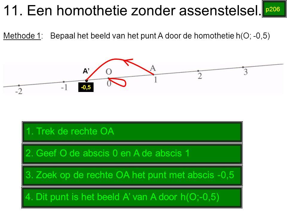 11. Een homothetie zonder assenstelsel. p206 Methode 1: Bepaal het beeld van het punt A door de homothetie h(O; -0,5) 1. Trek de rechte OA 2. Geef O d