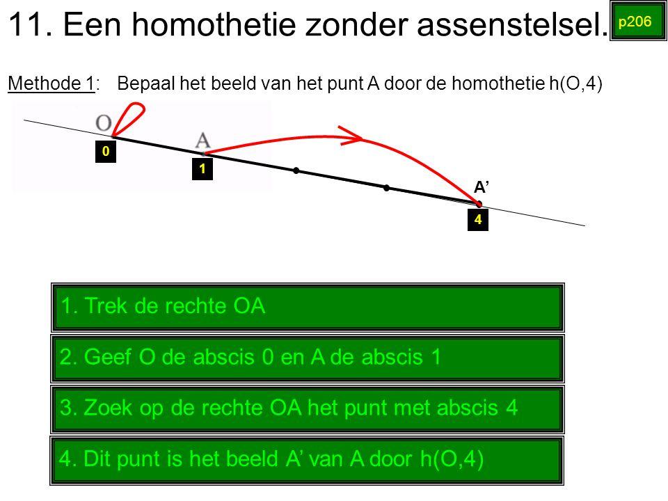 11. Een homothetie zonder assenstelsel. p206 Methode 1: Bepaal het beeld van het punt A door de homothetie h(O,4) 1. Trek de rechte OA 2. Geef O de ab