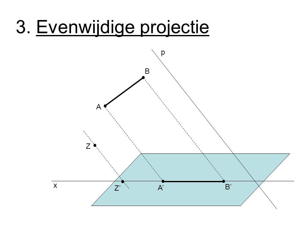 3. Evenwijdige projectie A B A' B' x Z p Z'