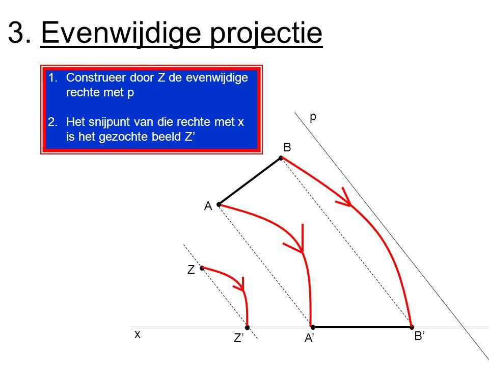 3. Evenwijdige projectie A B A' B' x Z p Z' 1.Construeer door Z de evenwijdige rechte met p 2.Het snijpunt van die rechte met x is het gezochte beeld