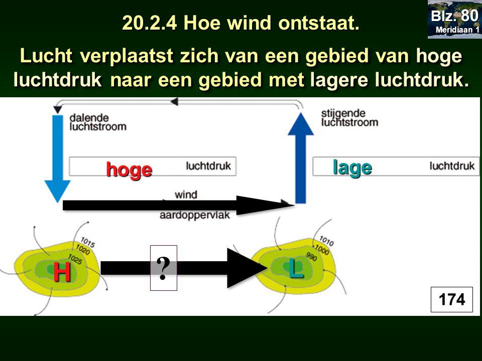 Lucht verplaatst zich van een gebied van hoge luchtdruk naar een gebied met lagere luchtdruk. hoge lage H L ? 174 20.2.4 Hoe wind ontstaat.. Meridiaan