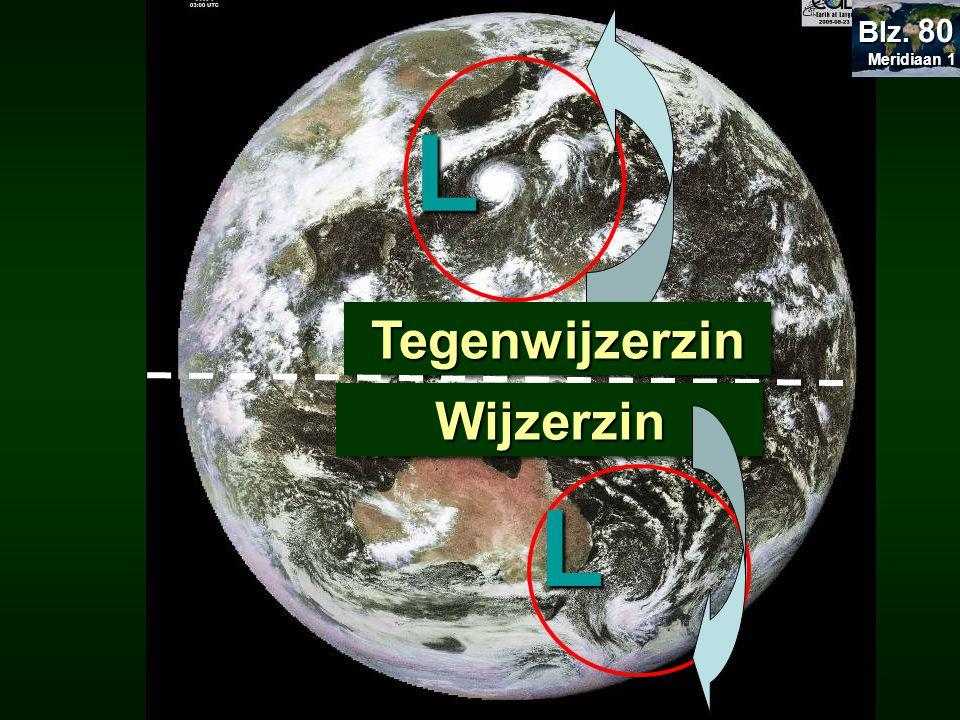20.2.4 Hoe wind ontstaat. L TegenwijzerzinTegenwijzerzin L WijzerzinWijzerzin. Meridiaan 1 Meridiaan 1 Blz. 80