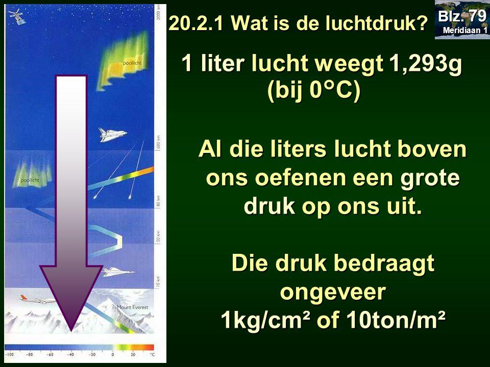 1 liter lucht weegt 1,293g (bij 0°C) (bij 0°C) Al die liters lucht boven ons oefenen een grote druk op ons uit. Die druk bedraagt ongeveer 1kg/cm² of