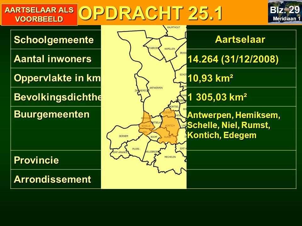 OPDRACHT 25.1 Meridiaan 1 Meridiaan 1 Blz.