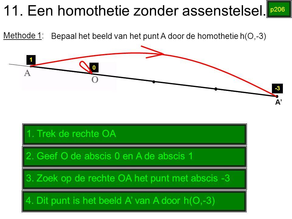 11. Een homothetie zonder assenstelsel. p206 Methode 1: Bepaal het beeld van het punt A door de homothetie h(O,-3) 1. Trek de rechte OA 2. Geef O de a