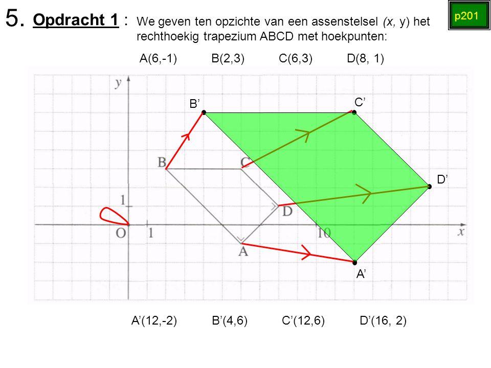 5. p201 Opdracht 1 : We geven ten opzichte van een assenstelsel (x, y) het rechthoekig trapezium ABCD met hoekpunten: A(6,-1) B(2,3) C(6,3) D(8, 1) A'