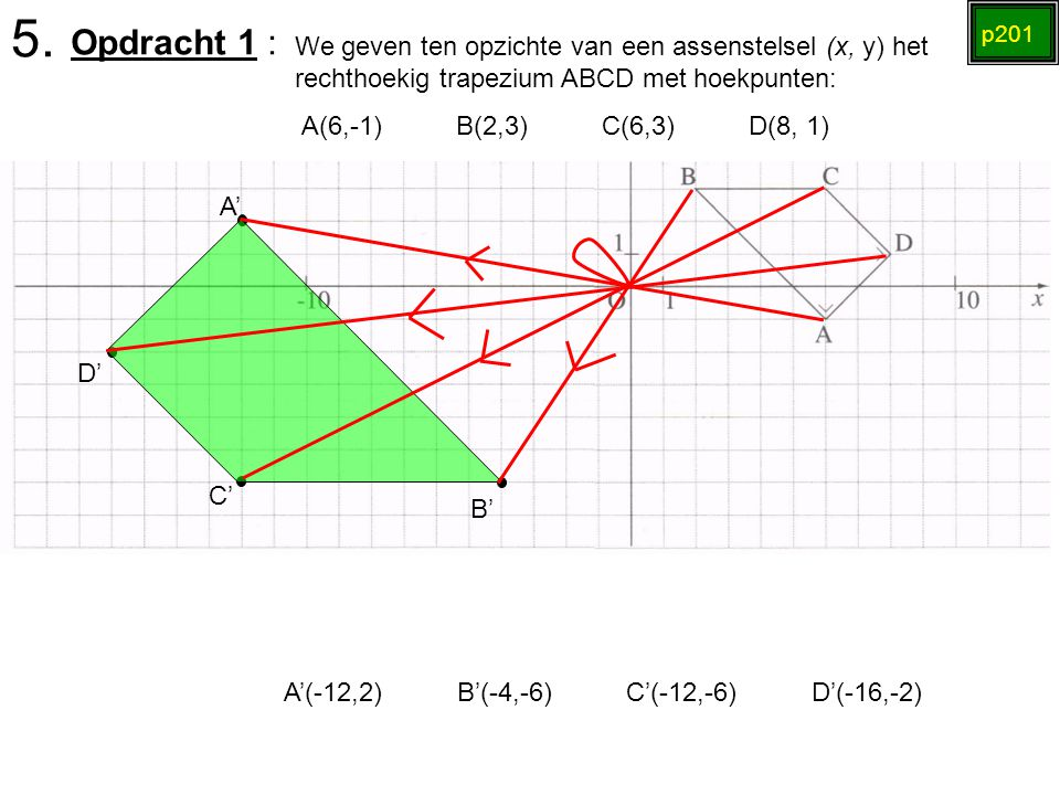 13.Er bestaan twee homothetieën die de rechthoek F op de rechthoek F' afbeelden.