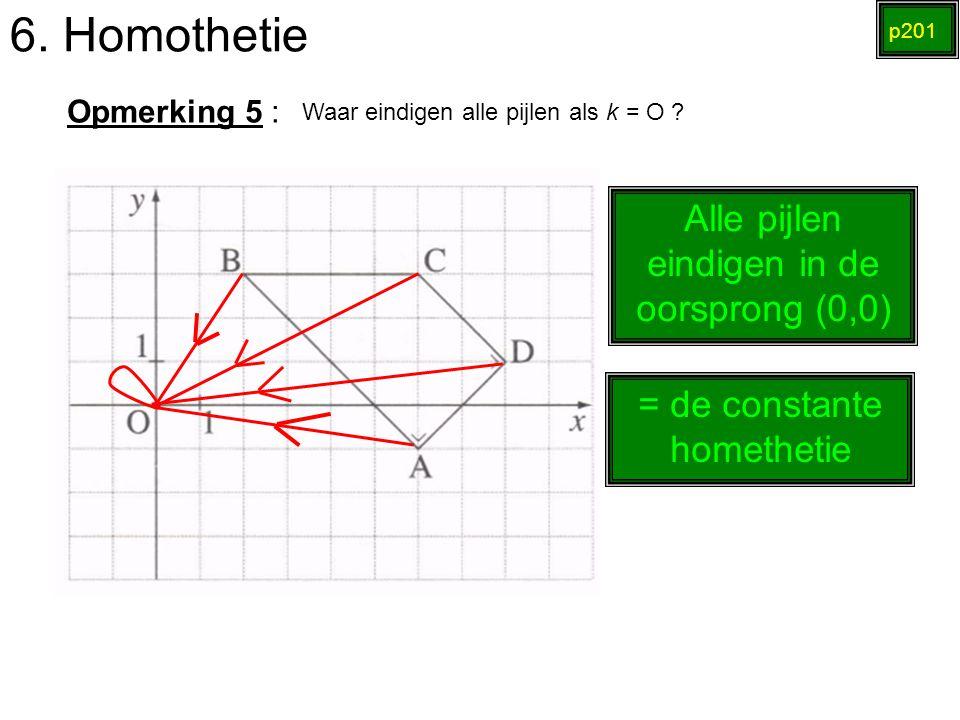6. Homothetie p201 Opmerking 5 : Waar eindigen alle pijlen als k = O ? Alle pijlen eindigen in de oorsprong (0,0) = de constante homethetie