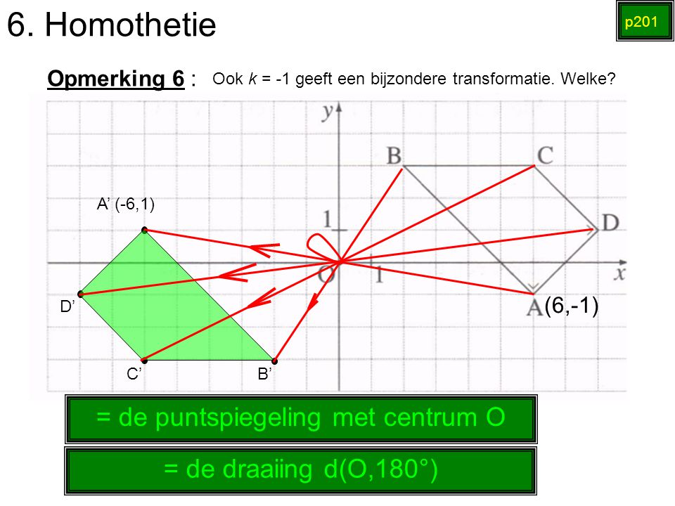 6.Homothetie p201 Opmerking 6 : Ook k = -1 geeft een bijzondere transformatie.