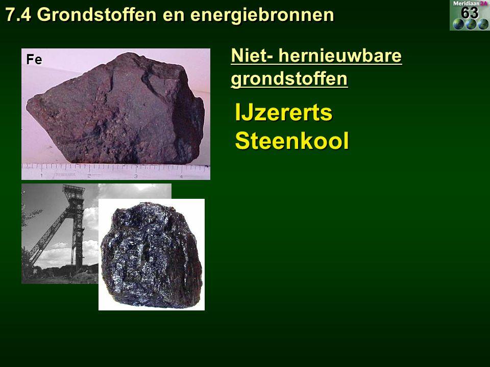 FeIJzerertsSteenkool Niet- hernieuwbare grondstoffen 7.4 Grondstoffen en energiebronnen 63