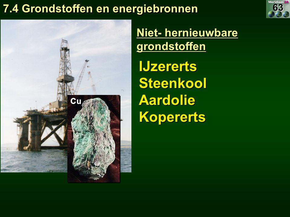 IJzerertsSteenkoolAardolieKopererts Cu Niet- hernieuwbare grondstoffen 7.4 Grondstoffen en energiebronnen 63
