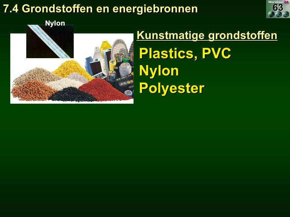 Nylon Plastics, PVC NylonPolyester Kunstmatige grondstoffen 7.4 Grondstoffen en energiebronnen 63