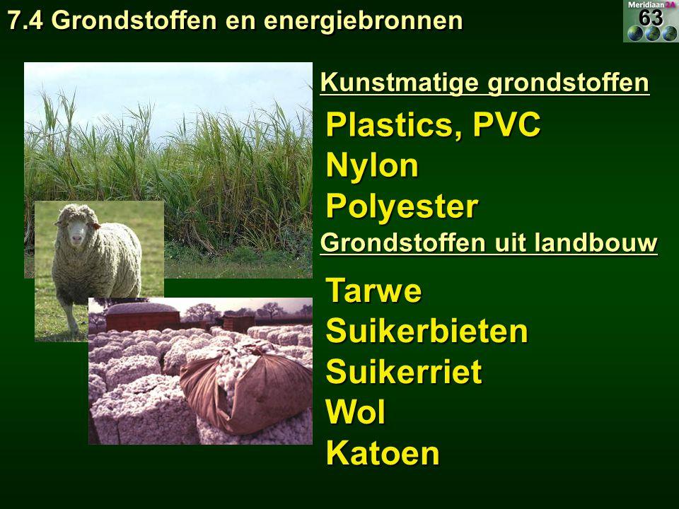 Plastics, PVC NylonPolyester TarweSuikerbietenSuikerrietWolKatoen Kunstmatige grondstoffen Grondstoffen uit landbouw 7.4 Grondstoffen en energiebronne