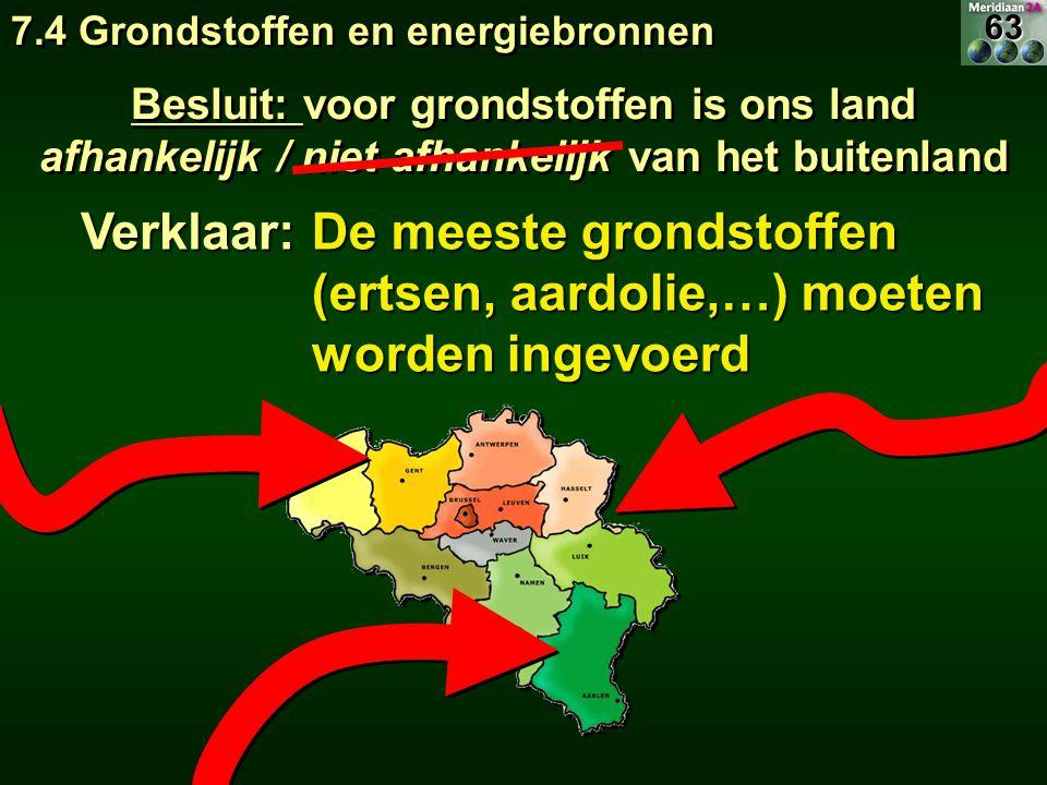 Besluit: voor grondstoffen is ons land afhankelijk / niet afhankelijk van het buitenland Verklaar: De meeste grondstoffen (ertsen, aardolie,…) moeten