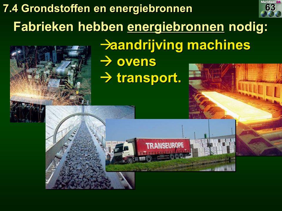  aandrijving machines  ovens  transport. Fabrieken hebben energiebronnen nodig: 7.4 Grondstoffen en energiebronnen 63