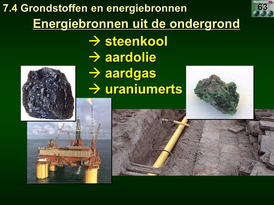  steenkool  aardolie  aardgas  uraniumerts Energiebronnen uit de ondergrond 7.4 Grondstoffen en energiebronnen 63