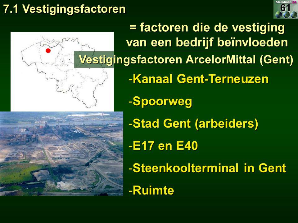 7.1 Vestigingsfactoren Vestigingsfactoren ArcelorMittal (Gent) -Kanaal Gent-Terneuzen -Spoorweg -Stad Gent (arbeiders) -E17 en E40 -Steenkoolterminal