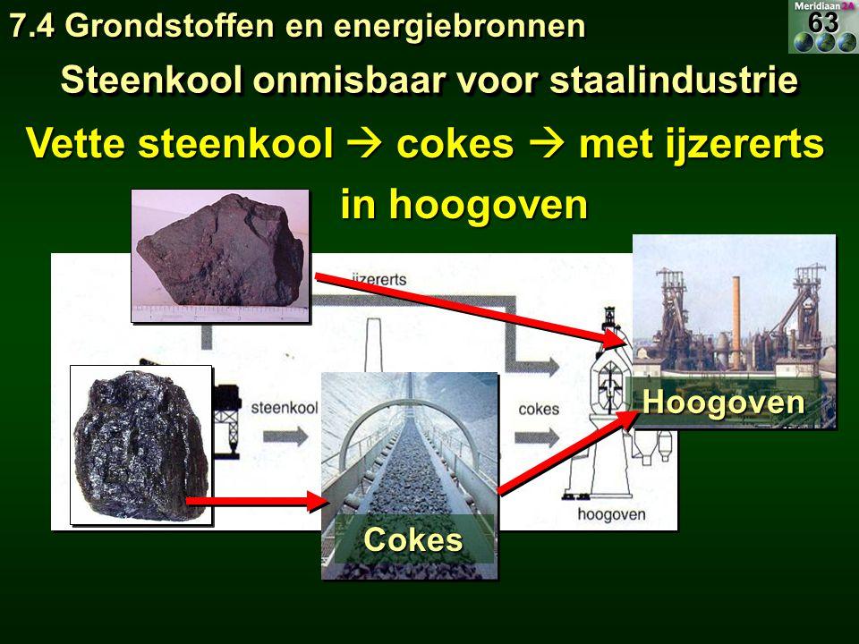 Vette steenkool  cokes  met ijzererts in hoogoven in hoogoven Cokes Hoogoven Steenkool onmisbaar voor staalindustrie 7.4 Grondstoffen en energiebron